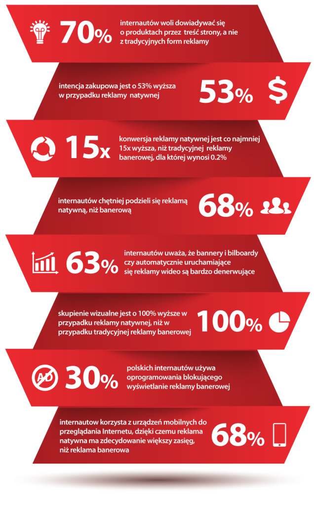 infografika-natywna