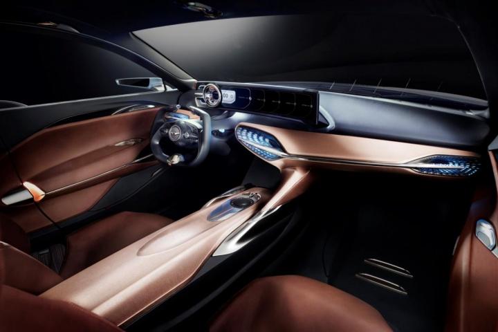 samochody przyszłości