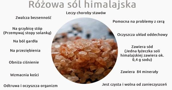 motywatordietetyczny.pl