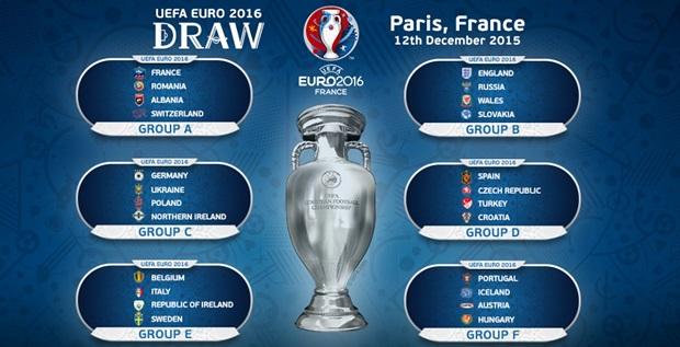 ciekawostki o Mistrzostwach Europy