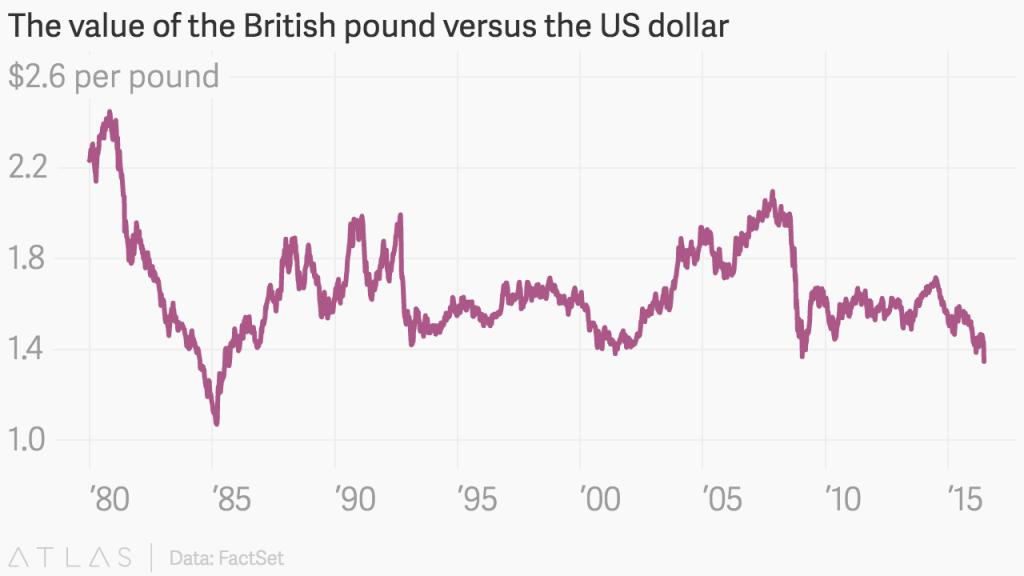 Wielka Brytania wychodzi z UE