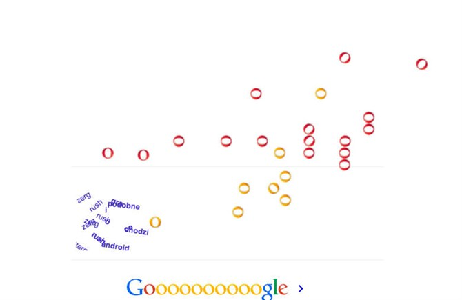 google triki zabawne