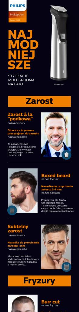 stylizacje, fryzury, zarosty, najmodniejsze, infografika
