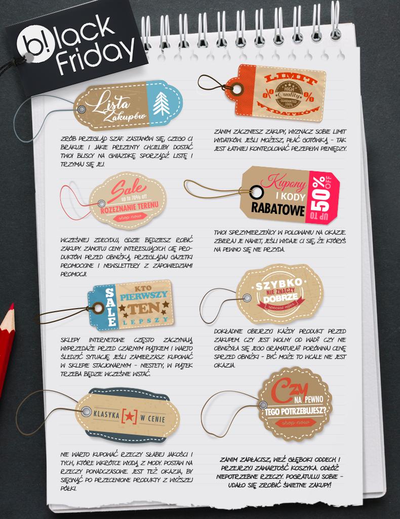 infografika, czarny piątek